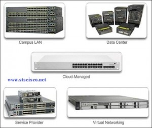 thiet bi switch Cisco