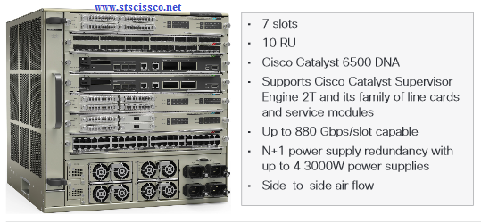 Cisco-Catalyst-6807-XL-Chassis