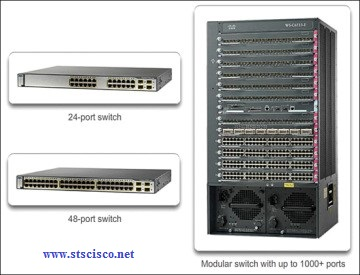 port switch Cisco